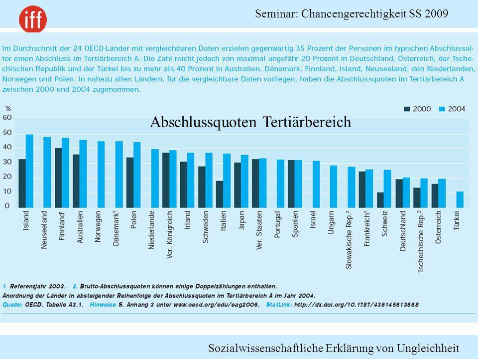Sozialwissenschaftliche Erklärung von Ungleichheit Seminar: Chancengerechtigkeit SS 2009 Abschlussquoten Tertiärbereich