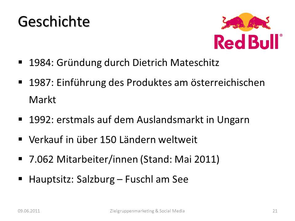 Geschichte 1984: Gründung durch Dietrich Mateschitz 1987: Einführung des Produktes am österreichischen Markt 1992: erstmals auf dem Auslandsmarkt in U