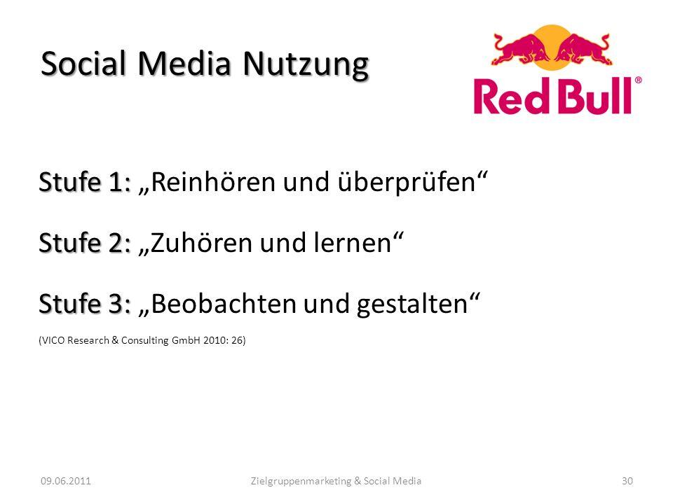 Social Media Nutzung Stufe 1: Stufe 1: Reinhören und überprüfen Stufe 2: Stufe 2: Zuhören und lernen Stufe 3: Stufe 3: Beobachten und gestalten (VICO