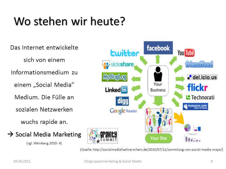 Social Media Strategie Ansatzpunkte für Strategien, um mit Social Media Wettbewerbsvorteile zu generieren 09.06.201119Zielgruppenmarketing & Social Media (Quelle: http://anxo-consulting.de/site/pdf/Web2.pdf)