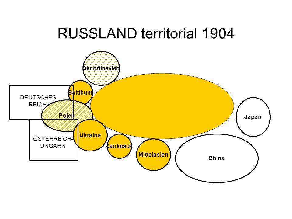 RUSSLAND territorial 1904 Skandinavien Baltikum Polen Ukraine Kaukasus Mittelasien China Japan DEUTSCHES REICH ÖSTERREICH- UNGARN