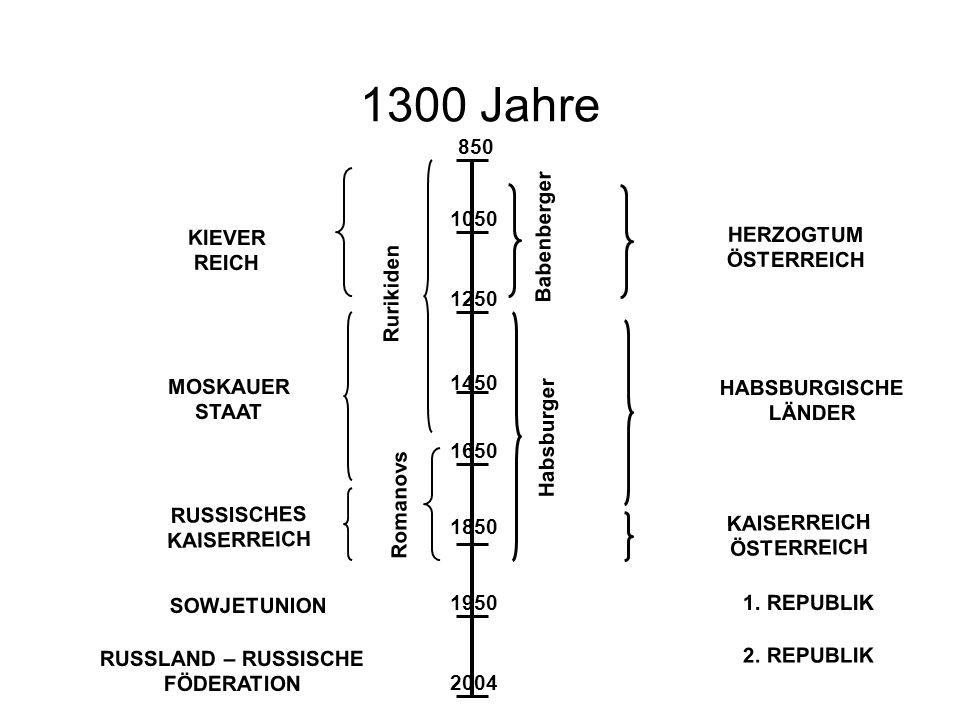 1300 Jahre Babenberger Habsburger Rurikiden Romanovs 850 1250 1450 1650 1850 1950 1050 2004 KIEVER REICH MOSKAUER STAAT RUSSISCHES KAISERREICH HERZOGT
