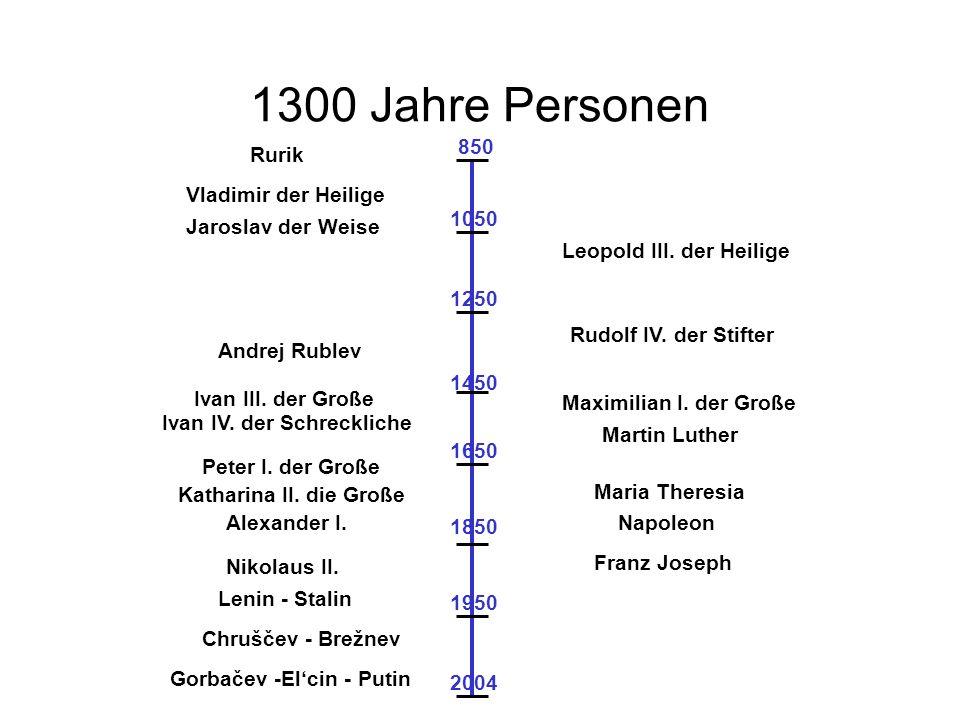 1300 Jahre Personen 850 1250 1450 1650 1850 1950 1050 2004 Rurik Vladimir der Heilige Jaroslav der Weise Ivan IV. der Schreckliche Peter I. der Große
