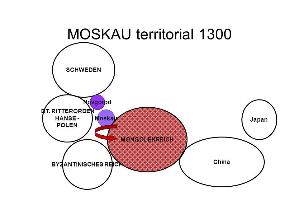 MOSKAU territorial 1300 Moskau SCHWEDEN DT. RITTERORDEN HANSE - POLEN MONGOLENREICH China Japan BYZANTINISCHES REICH Novgorod