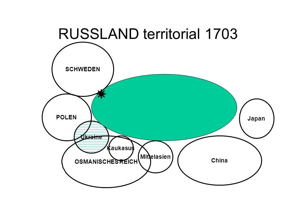 Ukraine RUSSLAND territorial 1703 SCHWEDEN POLEN Kaukasus Mittelasien China Japan OSMANISCHES REICH