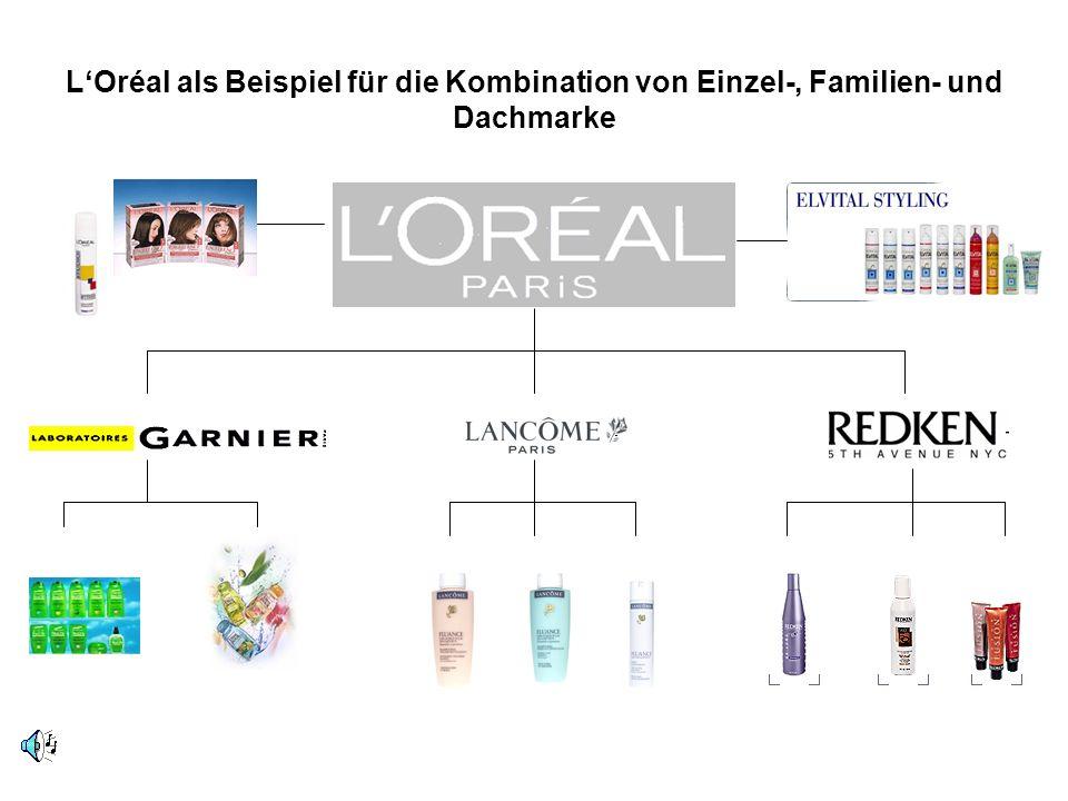 LOréal als Beispiel für die Kombination von Einzel-, Familien- und Dachmarke
