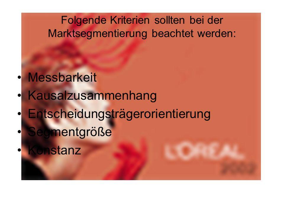 Geographische Segmentierung LOréal als weltweiter Marktführer am Sektor der Haarpflegeprodukte Eindruck der Internationalität Jedoch keine geographische Segmentierung Erschließung des Weltmarktes