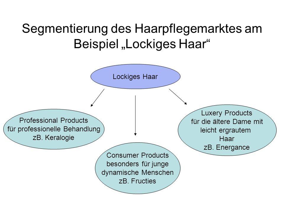 Segmentierung des Haarpflegemarktes am Beispiel Lockiges Haar Lockiges Haar Professional Products für professionelle Behandlung zB. Keralogie Consumer