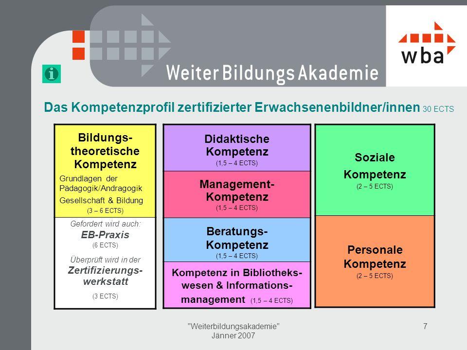 Weiterbildungsakademie Jänner 2007 7 Das Kompetenzprofil zertifizierter Erwachsenenbildner/innen 30 ECTS Bildungs- theoretische Kompetenz Grundlagen der Pädagogik/Andragogik Gesellschaft & Bildung (3 – 6 ECTS) Gefordert wird auch: EB-Praxis (6 ECTS) Überprüft wird in der Zertifizierungs- werkstatt (3 ECTS) Didaktische Kompetenz (1,5 – 4 ECTS) Management- Kompetenz (1,5 – 4 ECTS) Beratungs- Kompetenz (1,5 – 4 ECTS) Kompetenz in Bibliotheks- wesen & Informations- management (1,5 – 4 ECTS) Soziale Kompetenz (2 – 5 ECTS) Personale Kompetenz (2 – 5 ECTS)