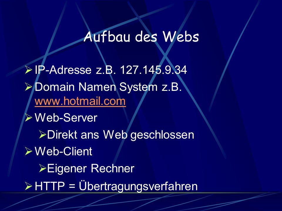 Aufbau des Webs IP-Adresse z.B. 127.145.9.34 Domain Namen System z.B. www.hotmail.com www.hotmail.com Web-Server Direkt ans Web geschlossen Web-Client
