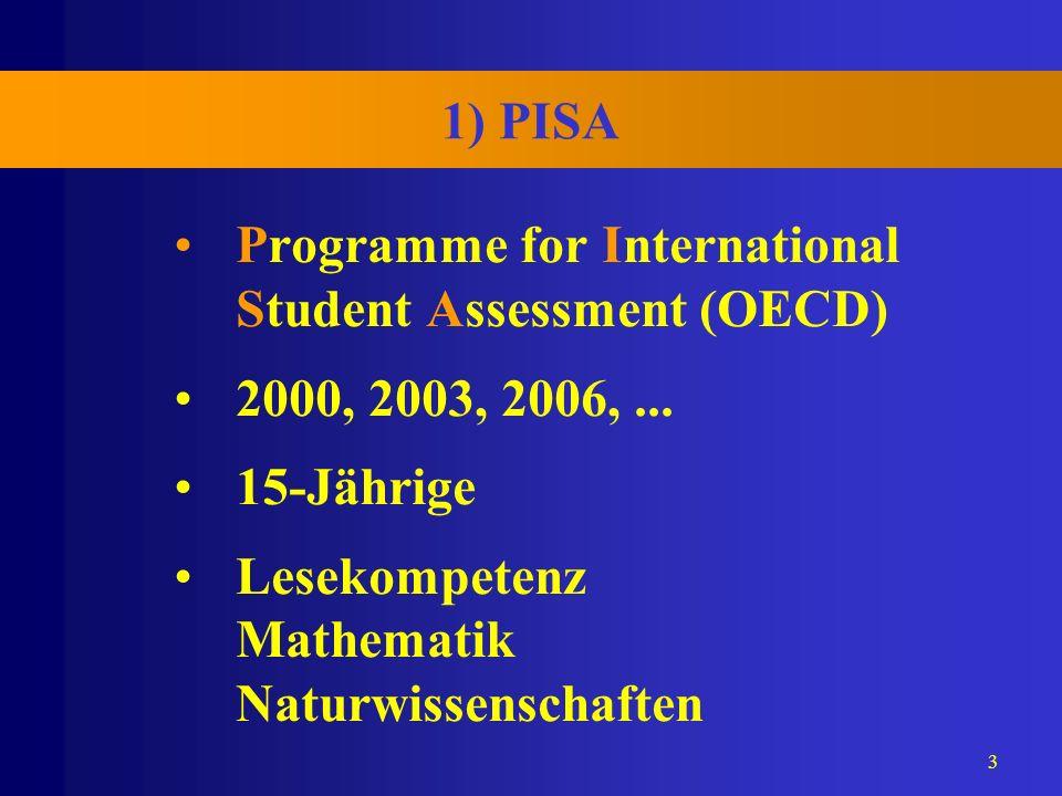 3 1) PISA Programme for International Student Assessment (OECD) 2000, 2003, 2006,... 15-Jährige Lesekompetenz Mathematik Naturwissenschaften