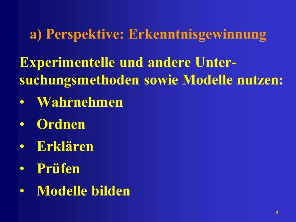 8 a) Perspektive: Erkenntnisgewinnung Experimentelle und andere Unter- suchungsmethoden sowie Modelle nutzen: Wahrnehmen Ordnen Erklären Prüfen Modell