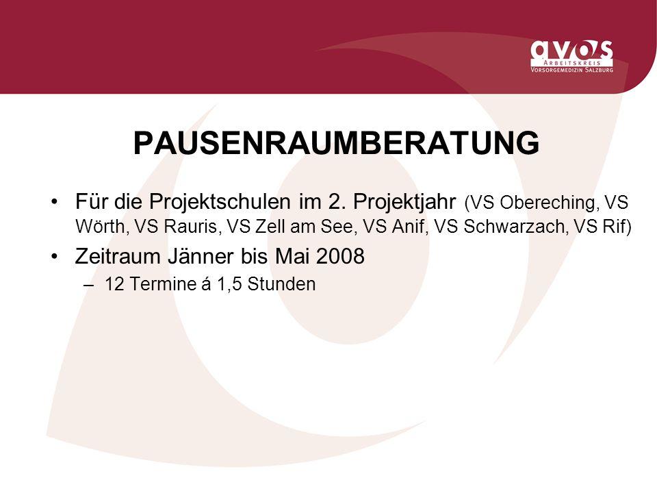 PAUSENRAUMBERATUNG Für die Projektschulen im 2. Projektjahr (VS Obereching, VS Wörth, VS Rauris, VS Zell am See, VS Anif, VS Schwarzach, VS Rif) Zeitr