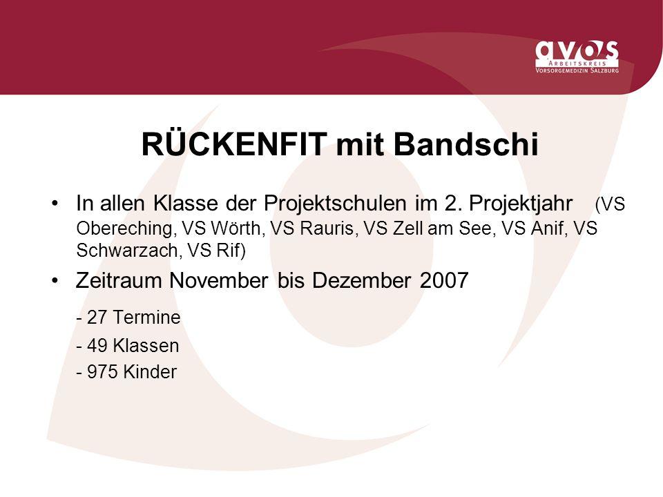 RÜCKENFIT mit Bandschi In allen Klasse der Projektschulen im 2. Projektjahr (VS Obereching, VS Wörth, VS Rauris, VS Zell am See, VS Anif, VS Schwarzac