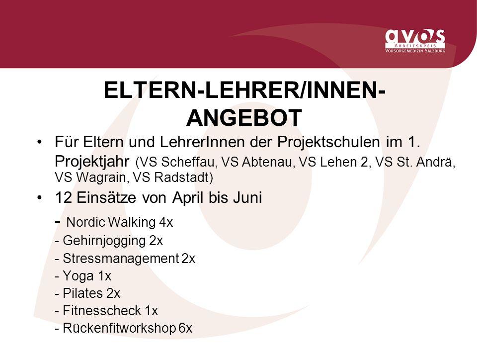 ELTERN-LEHRER/INNEN- ANGEBOT Für Eltern und LehrerInnen der Projektschulen im 1. Projektjahr (VS Scheffau, VS Abtenau, VS Lehen 2, VS St. Andrä, VS Wa