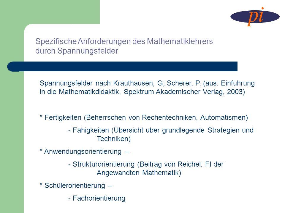 Spezifische Anforderungen des Mathematiklehrers durch Spannungsfelder Spannungsfelder nach Krauthausen, G; Scherer, P. (aus: Einführung in die Mathema