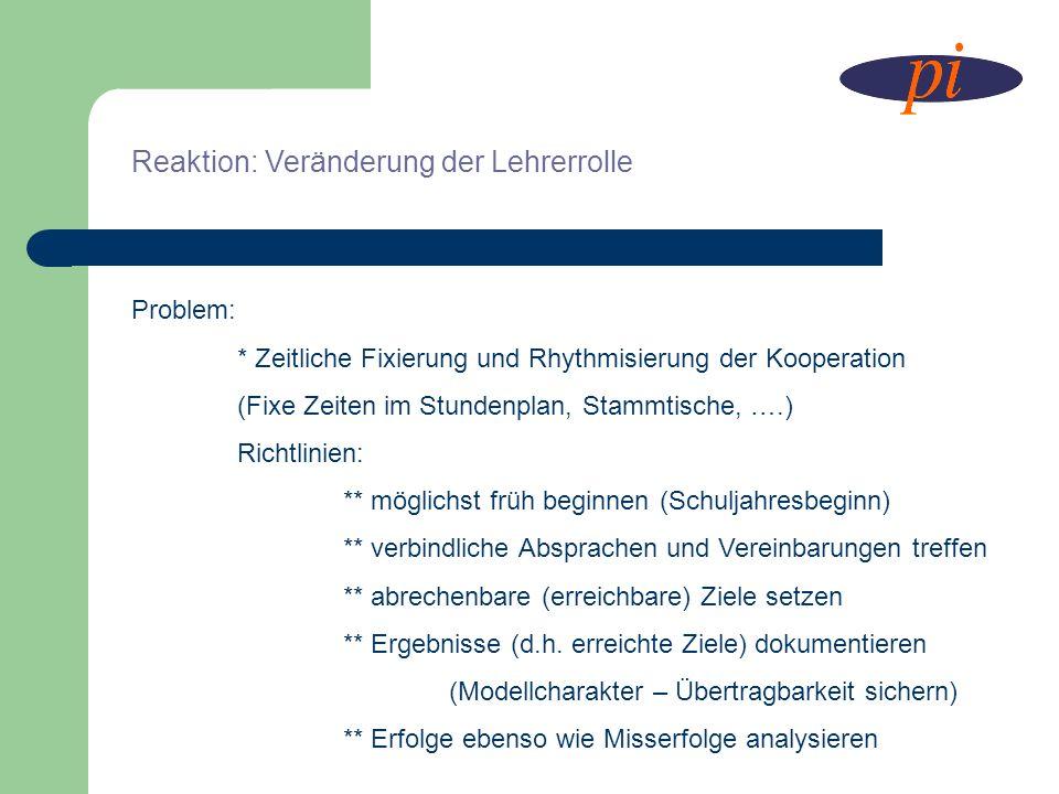 Reaktion: Veränderung der Lehrerrolle Problem: * Zeitliche Fixierung und Rhythmisierung der Kooperation (Fixe Zeiten im Stundenplan, Stammtische, ….)