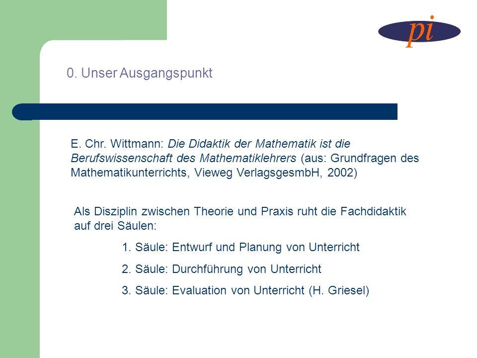 0. Unser Ausgangspunkt E. Chr. Wittmann: Die Didaktik der Mathematik ist die Berufswissenschaft des Mathematiklehrers (aus: Grundfragen des Mathematik