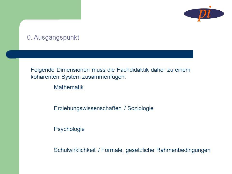 Anhang: Literaturhinweise Bruner, J.S. (1976): Der Prozeß der Erziehung.