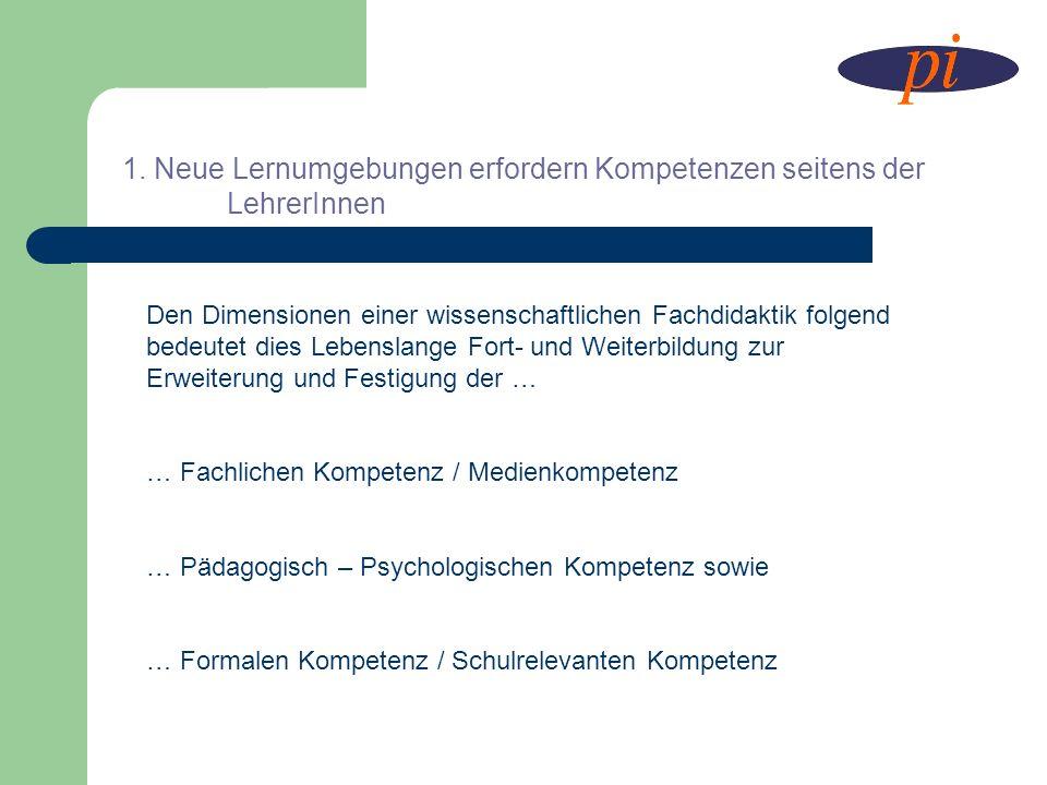 Fachliche Kompetenz / Medienkompetenz Aktuelle / Neue Themen Lernen in anwendungsorientierten Kontexten: Arbeiten mit Funktionen in anwendungsorientierten Bereichen (Funktion als Modell) Folgen zur Beschreibung diskreter Prozesse in anwendungsorientierten Bereichen (6.