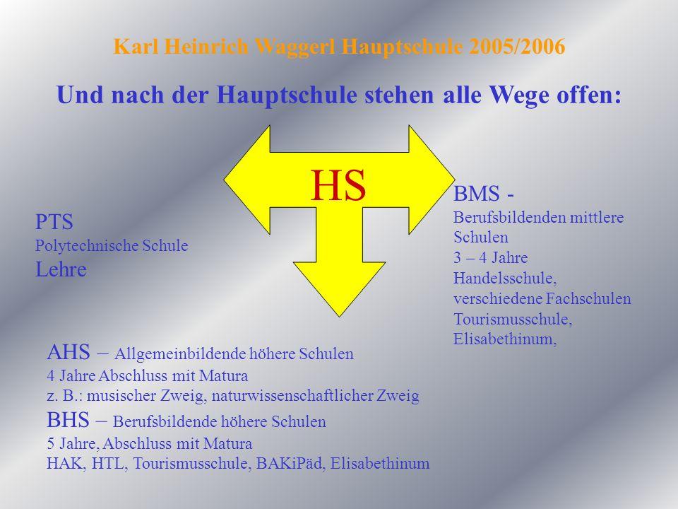 Und nach der Hauptschule stehen alle Wege offen: Karl Heinrich Waggerl Hauptschule 2005/2006 HS PTS Polytechnische Schule Lehre BMS - Berufsbildenden