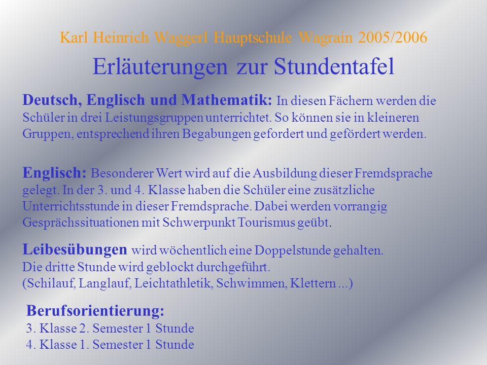 Schwerpunkte Karl Heinrich Waggerl Hauptschule 2005/2006 EDV 1.Klasse: 2 Wst.: Maschinschreiben 2.Klasse: 2 Wst.: Festigung des Maschinschreibens 1 Modul 3.Klasse: 2 Wst.: 3 Module 4.Klasse: 2 Wst.: 3 Module