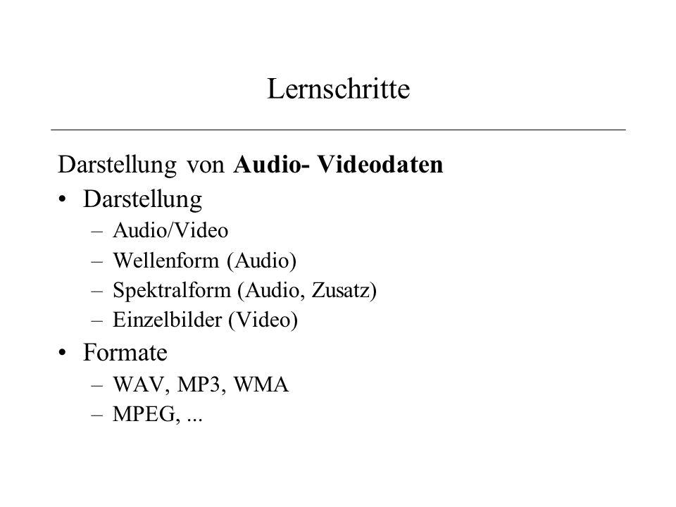 Lernschritte Darstellung von Audio- Videodaten Darstellung –Audio/Video –Wellenform (Audio) –Spektralform (Audio, Zusatz) –Einzelbilder (Video) Formate –WAV, MP3, WMA –MPEG,...