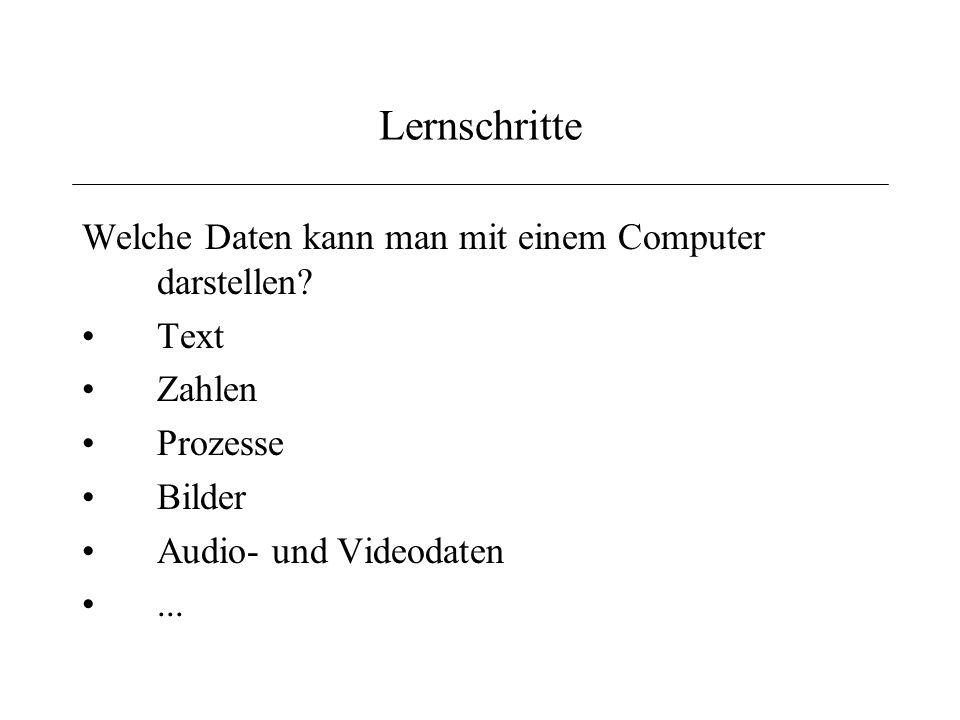 Lernschritte Darstellung von Texten WYSIWYG (Word, Dreamweaver, etc) Plain (Editor für zB HTML, Latex) Formate: doc, txt, html,...