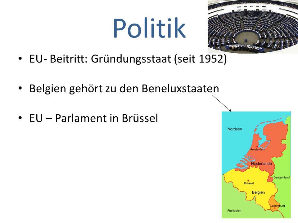 Politik EU- Beitritt: Gründungsstaat (seit 1952) Belgien gehört zu den Beneluxstaaten EU – Parlament in Brüssel