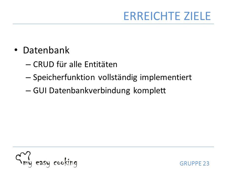 Datenbank – CRUD für alle Entitäten – Speicherfunktion vollständig implementiert – GUI Datenbankverbindung komplett ERREICHTE ZIELE GRUPPE 23