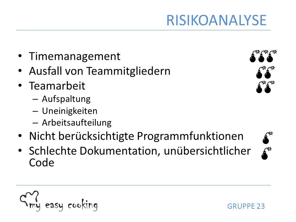 Timemanagement Ausfall von Teammitgliedern Teamarbeit – Aufspaltung – Uneinigkeiten – Arbeitsaufteilung Nicht berücksichtigte Programmfunktionen Schle