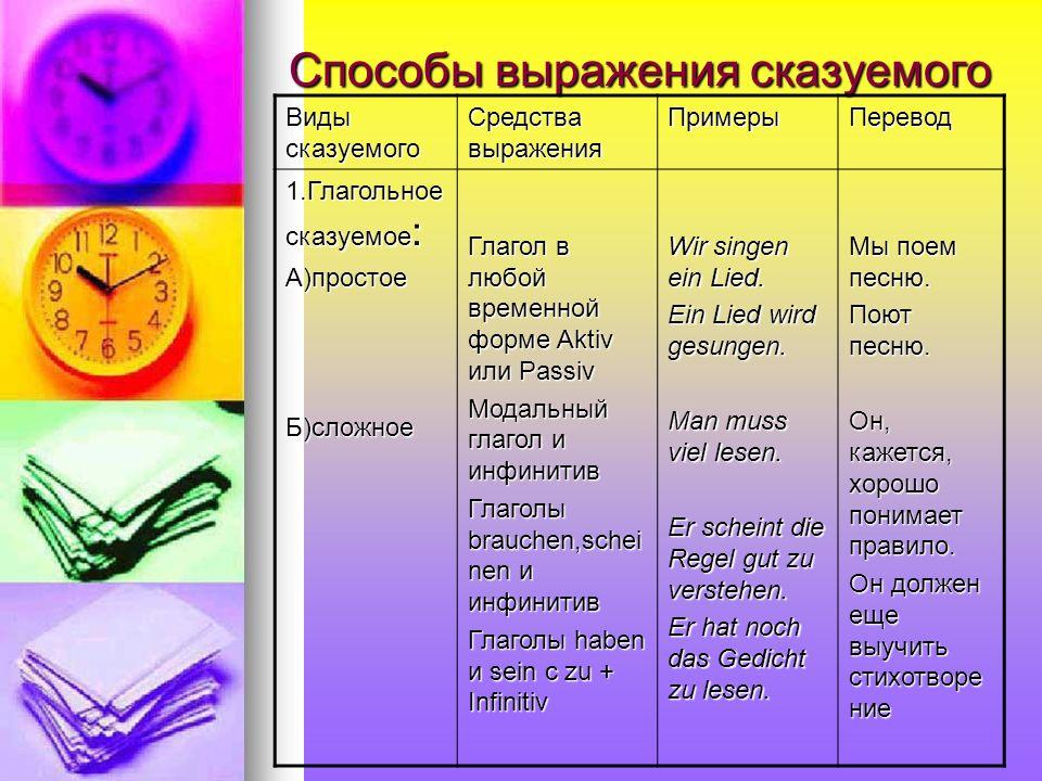 Способы выражения сказуемого Виды сказуемого Средства выражения ПримерыПеревод 1.Глагольное сказуемое : А)простоеБ)сложное Глагол в любой временной фо