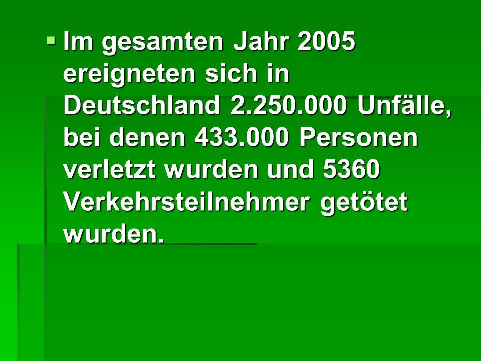 Im gesamten Jahr 2005 ereigneten sich in Deutschland 2.250.000 Unfälle, bei denen 433.000 Personen verletzt wurden und 5360 Verkehrsteilnehmer getötet wurden.