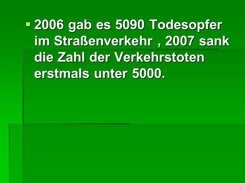 2006 gab es 5090 Todesopfer im Straßenverkehr, 2007 sank die Zahl der Verkehrstoten erstmals unter 5000. 2006 gab es 5090 Todesopfer im Straßenverkehr