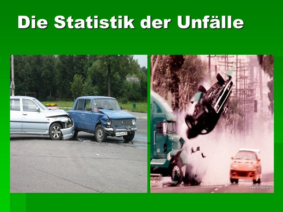 Die Statistik der Unfälle