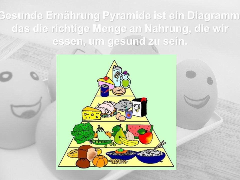 Gesunde Ernährung Pyramide ist ein Diagramm, das die richtige Menge an Nahrung, die wir essen, um gesund zu sein.