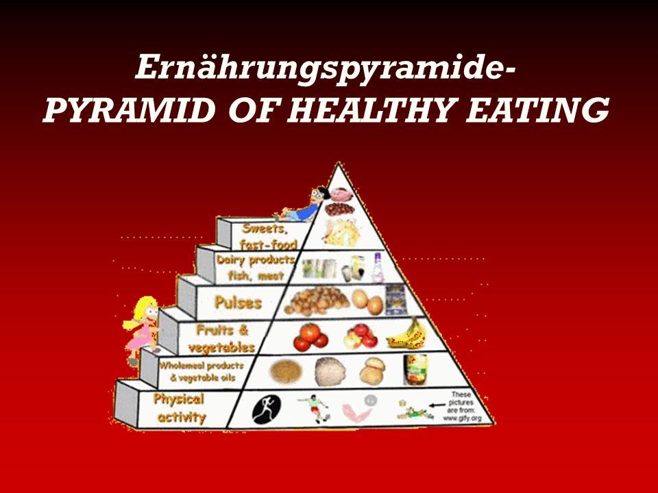 Ernährungspyramide- PYRAMID OF HEALTHY EATING