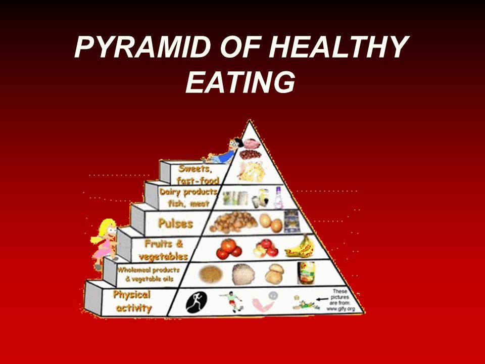 PYRAMID OF HEALTHY EATING