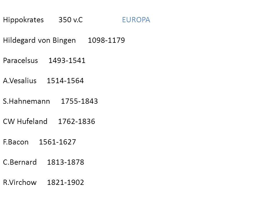 Hippokrates350 v.C EUROPA Hildegard von Bingen 1098-1179 Paracelsus 1493-1541 A.Vesalius 1514-1564 S.Hahnemann 1755-1843 CW Hufeland 1762-1836 F.Bacon 1561-1627 C.Bernard 1813-1878 R.Virchow 1821-1902