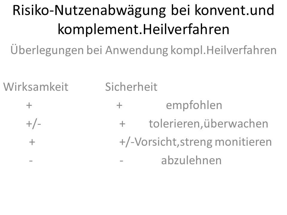 Risiko-Nutzenabwägung bei konvent.und komplement.Heilverfahren Überlegungen bei Anwendung kompl.Heilverfahren Wirksamkeit Sicherheit + + empfohlen +/-
