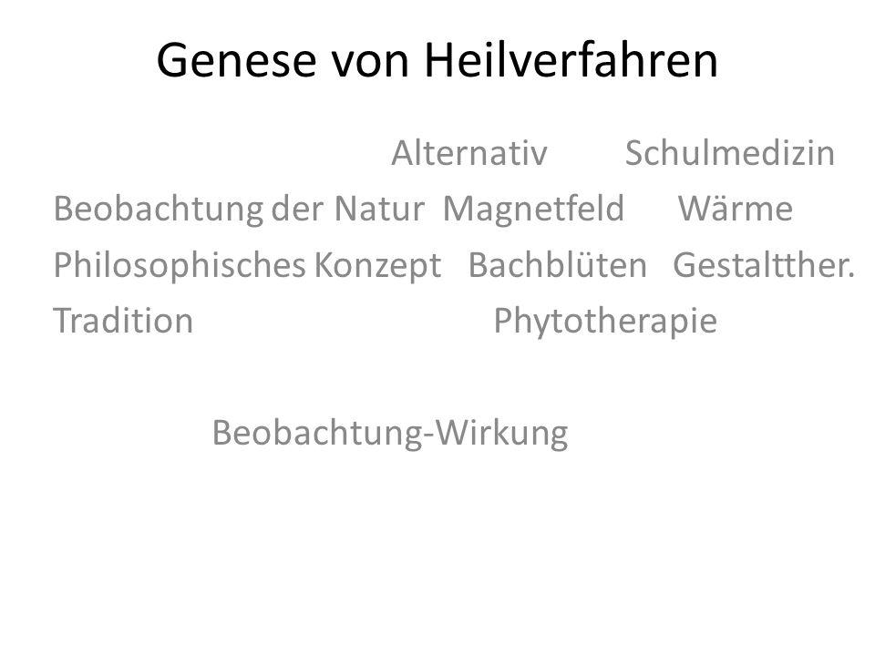 Genese von Heilverfahren Alternativ Schulmedizin Beobachtung der Natur Magnetfeld Wärme Philosophisches Konzept Bachblüten Gestaltther. Tradition Phyt