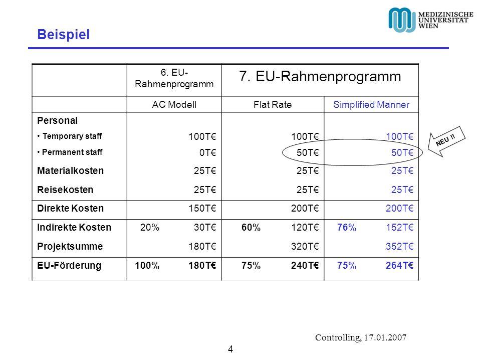 Controlling, 17.01.2007 5 Stabsstelle für Controlling EU-Projektabrechnung@meduniwien.ac.at