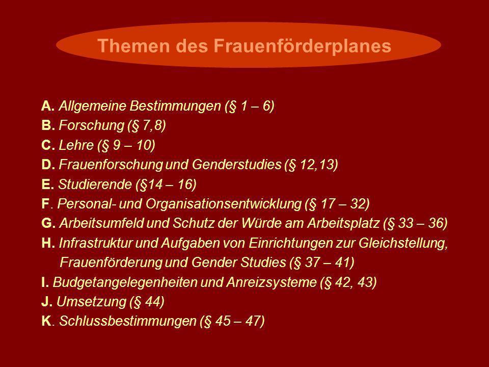 Themen des Frauenförderplanes A. Allgemeine Bestimmungen (§ 1 – 6) B. Forschung (§ 7,8) C. Lehre (§ 9 – 10) D. Frauenforschung und Genderstudies (§ 12
