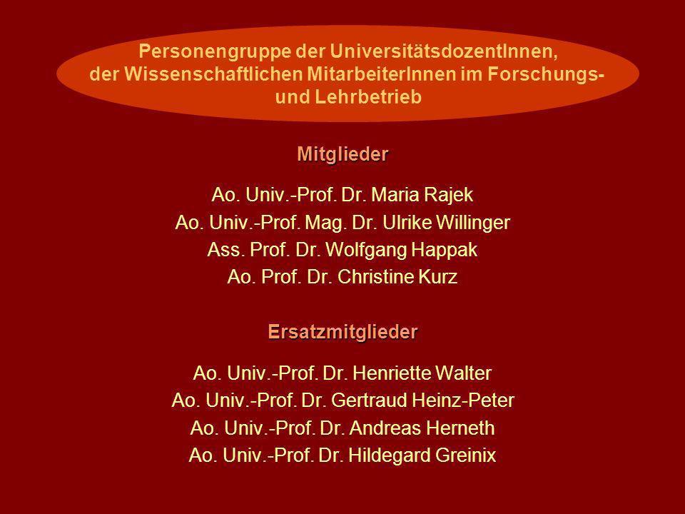 Mitglieder Ao. Univ.-Prof. Dr. Maria Rajek Ao. Univ.-Prof. Mag. Dr. Ulrike Willinger Ass. Prof. Dr. Wolfgang Happak Ao. Prof. Dr. Christine KurzErsatz