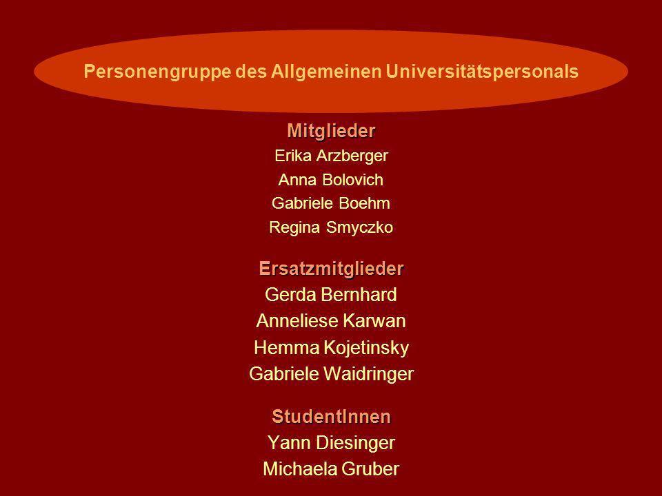 Arbeitskreis für Gleichbehandlungsfragen Vorsitzende: o.Univ.Prof.Dr.Marianne Springer-Kremser Sekretariat: Elisabeth Harapatt,Spitalgasse 23 Ebene 01 Termine nach Tel Anmeldung 40160/11402 Home-page: MUW – Organisation – Gremien- Arbeitskreis