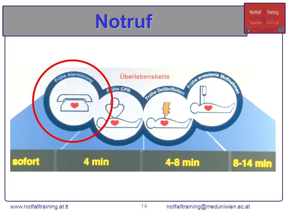 www.notfalltraining.at.tt notfalltraining@meduniwien.ac.at 14 Notruf