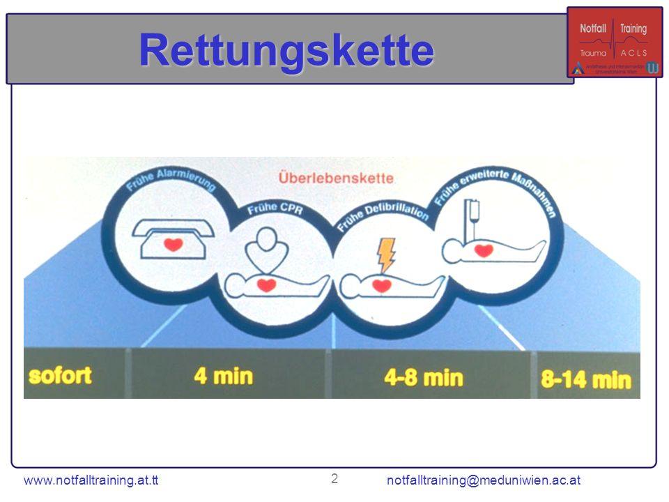www.notfalltraining.at.tt notfalltraining@meduniwien.ac.at 33 Defibrillator (AED) Klebeelektroden anlegen Ein Analysesystem wertet das EKG aus Liegt ein defibrillierbarer Rhythmus vor, ermöglicht der AED den Schock