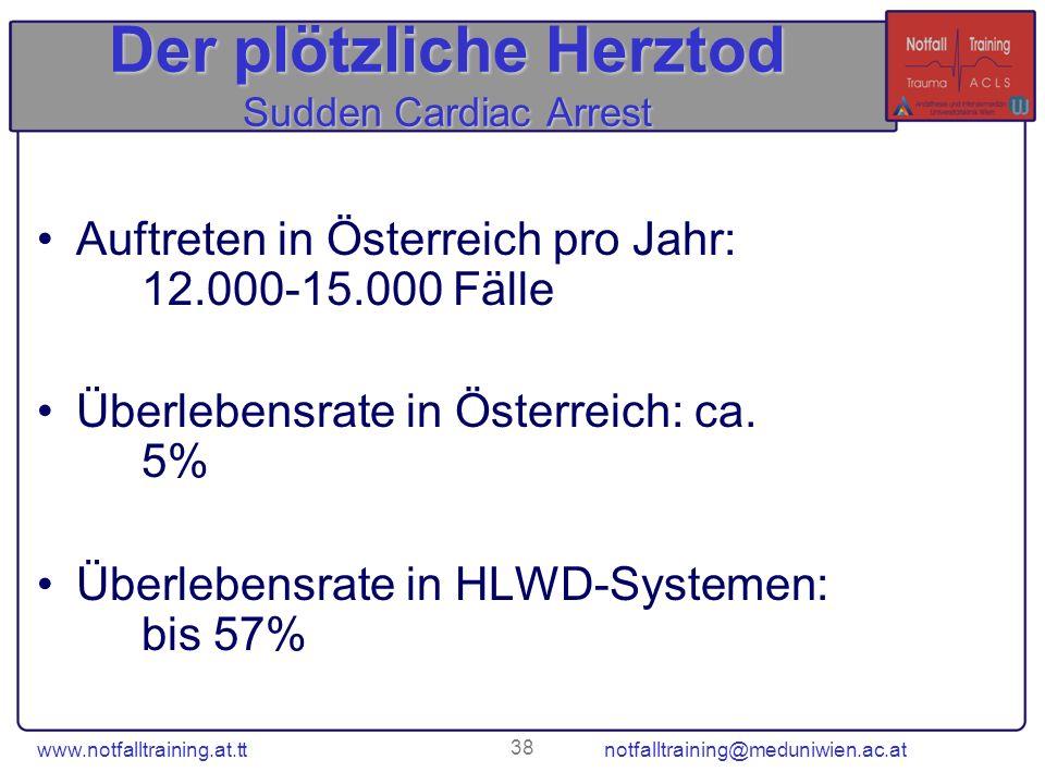 www.notfalltraining.at.tt notfalltraining@meduniwien.ac.at 38 Auftreten in Österreich pro Jahr: 12.000-15.000 Fälle Überlebensrate in Österreich: ca.