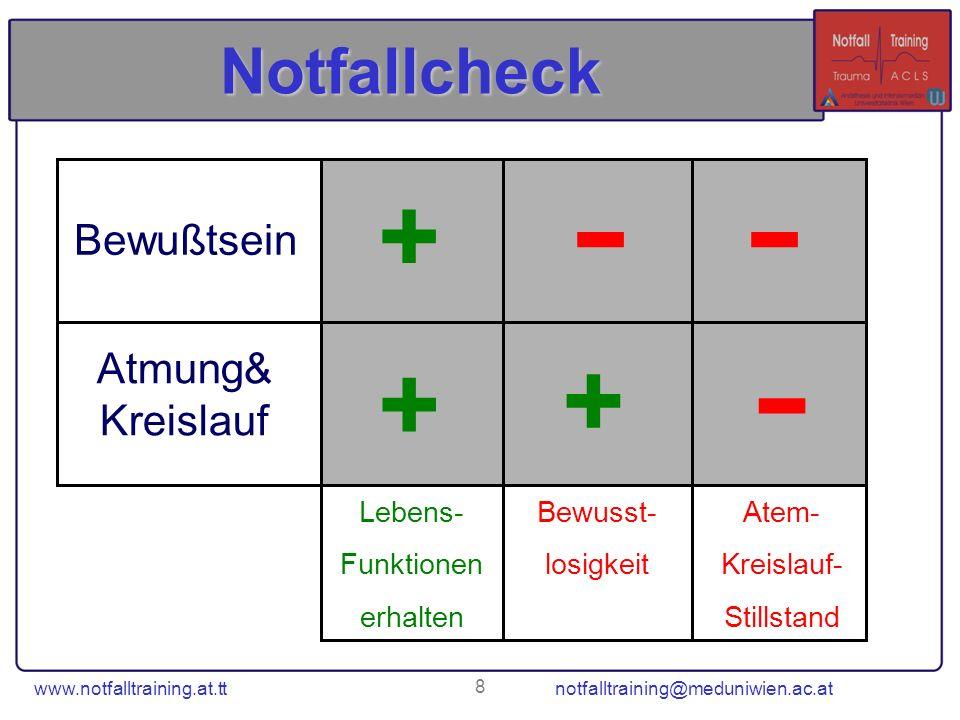www.notfalltraining.at.tt notfalltraining@meduniwien.ac.at 19 Atem-Kreislauf-Stillstand Lebens- Funktionen erhalten Bewusst- losigkeit Atem- Kreislauf- Stillstand - - Atmung& Kreislauf Bewußtsein