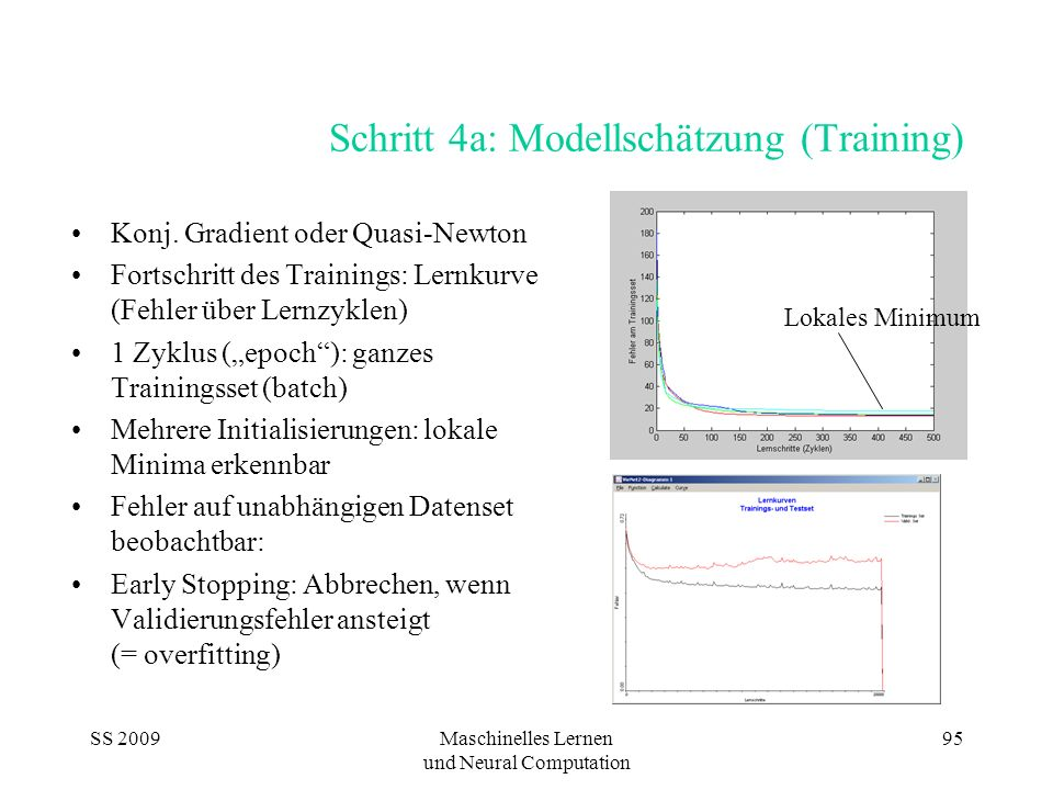 SS 2009Maschinelles Lernen und Neural Computation 95 Schritt 4a: Modellschätzung (Training) Konj. Gradient oder Quasi-Newton Fortschritt des Trainings